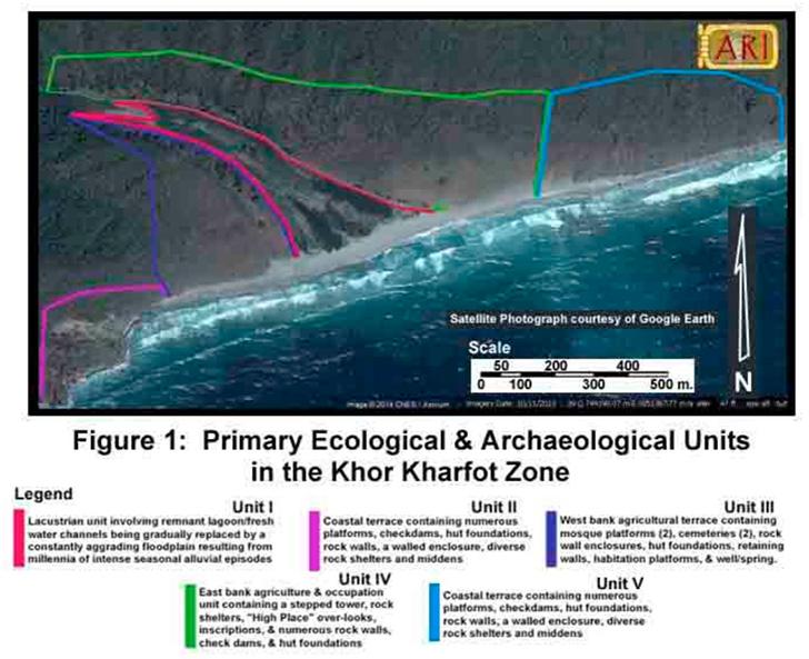Diagramme des zones archéologiques et localisation sanctuaire