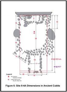 dimensions du sanctuaire