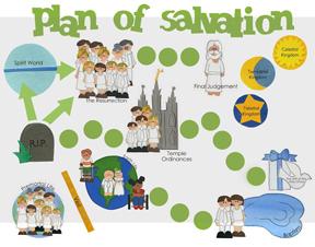 Jésus et le Plan de Salut 2