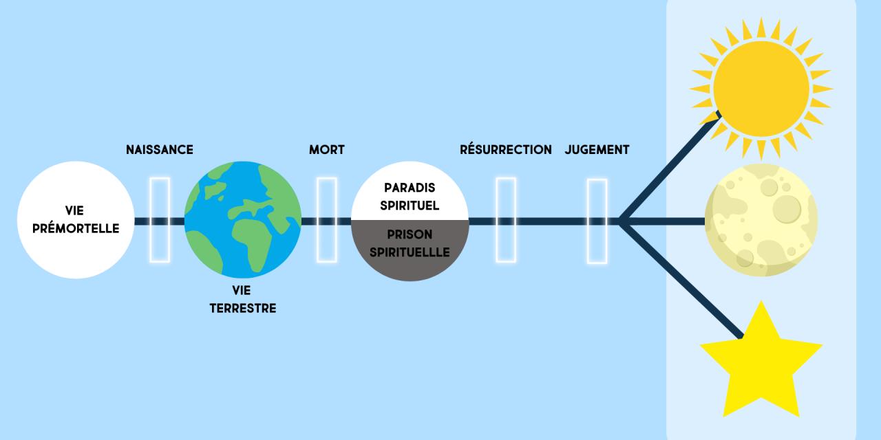 Jésus et le plan de salut: que manque-t-il la plupart du temps?