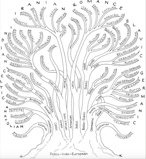 tour de Babel et science: sont-ils compatibles?