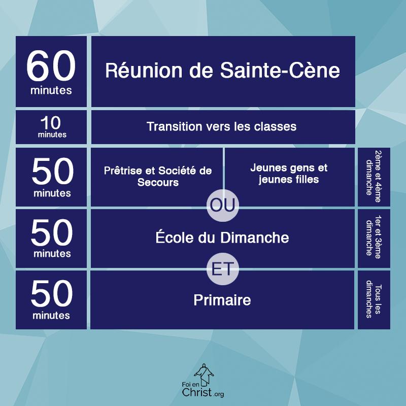 planning des réunions du dominicales pour 2019
